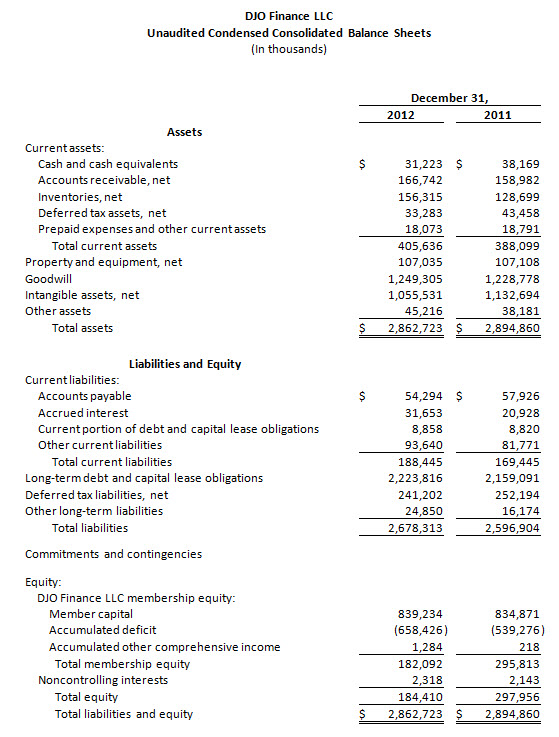 how to file corporation fiscal year end